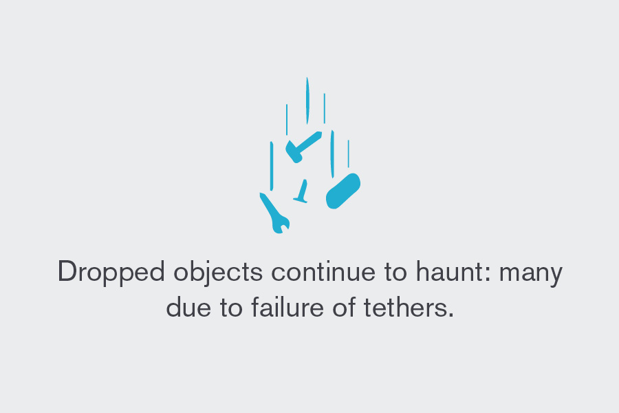 Irata WASA 2018 Conclusion - Dropped objects continue to haunt many due to failure of tethers.